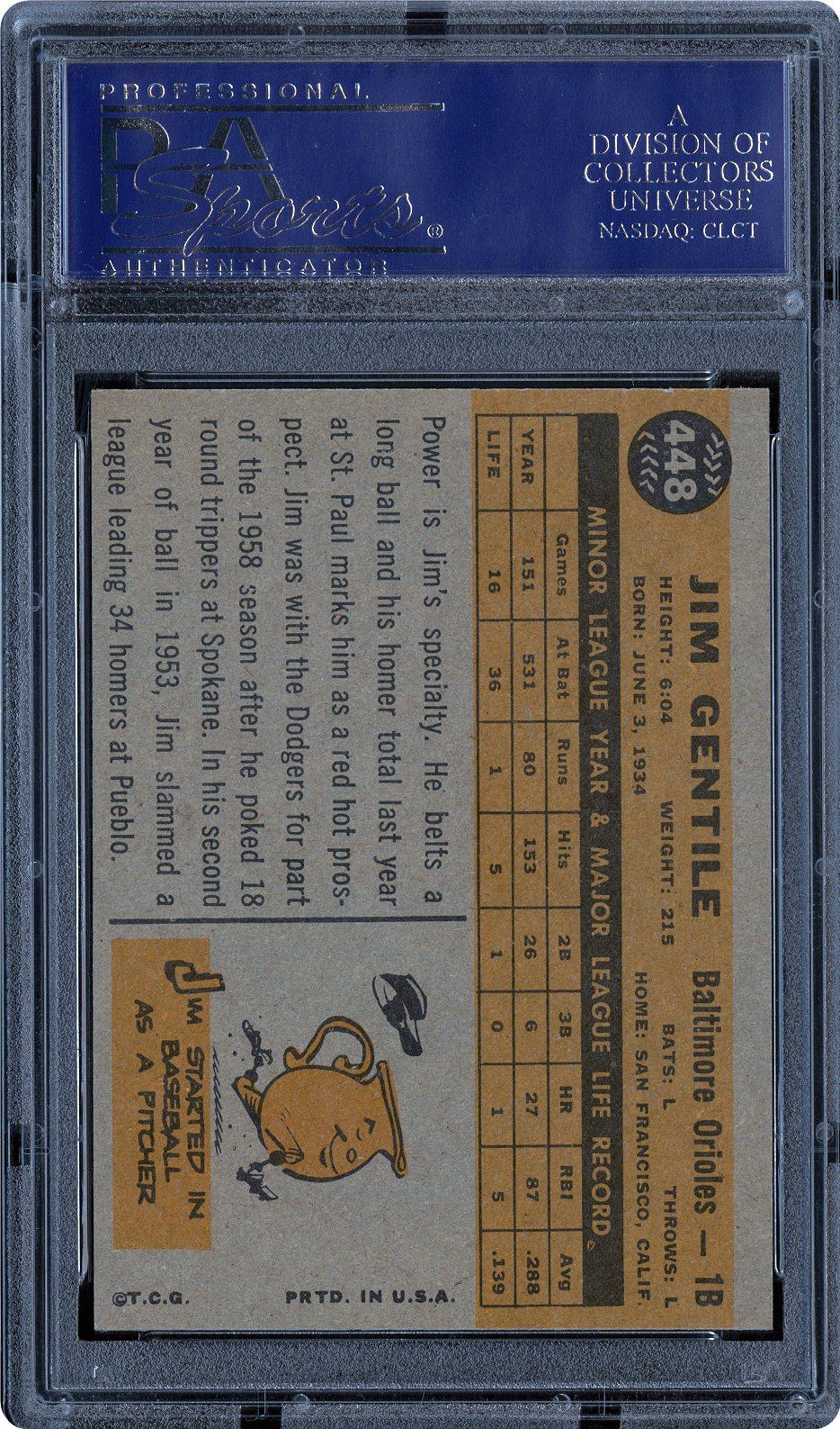 1960 Topps Jim Gentile Psa Cardfacts